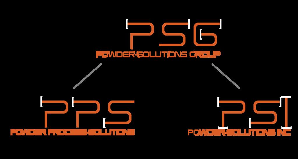 pps系列01