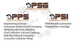 PPS Business Card Back