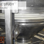 BFM fitting case study dairy